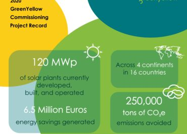 GreenYellow reveals our achievements in 2020!